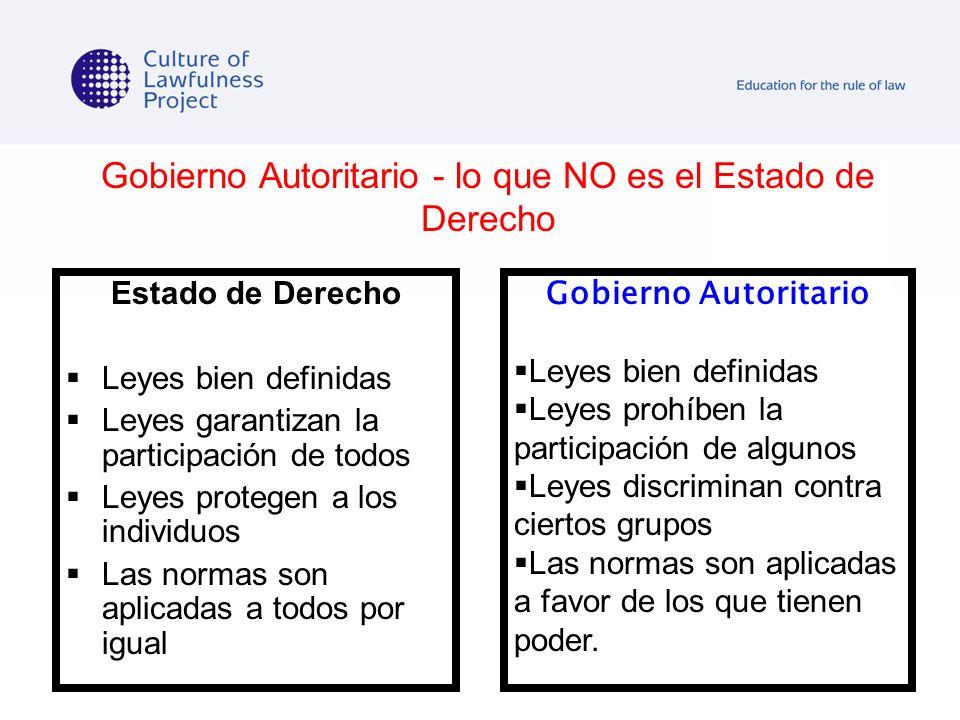 Gobierno Autoritario - lo que NO es el Estado de Derecho Estado de Derecho Leyes bien definidas Leyes garantizan la participación de todos Leyes prote