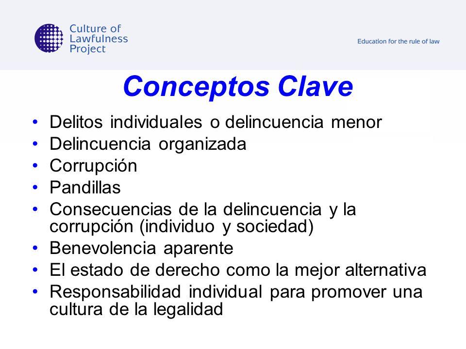 Conceptos Clave Delitos individuales o delincuencia menor Delincuencia organizada Corrupción Pandillas Consecuencias de la delincuencia y la corrupció