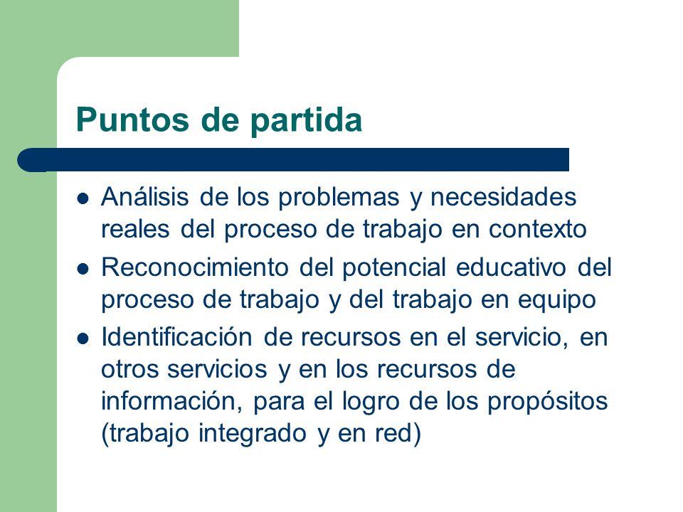 Puntos de partida Análisis de los problemas y necesidades reales del proceso de trabajo en contexto Reconocimiento del potencial educativo del proceso