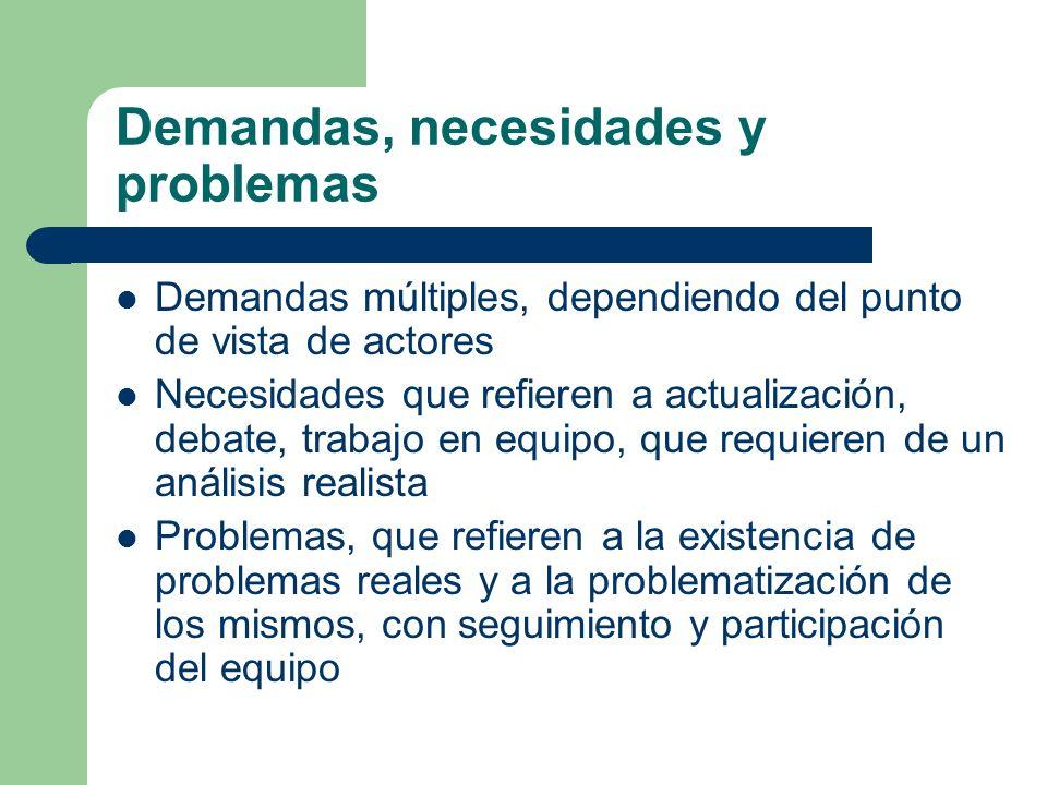 Demandas, necesidades y problemas Demandas múltiples, dependiendo del punto de vista de actores Necesidades que refieren a actualización, debate, trab