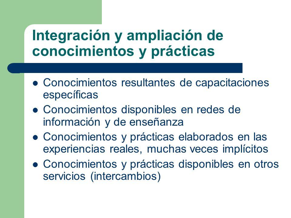 Integración y ampliación de conocimientos y prácticas Conocimientos resultantes de capacitaciones específicas Conocimientos disponibles en redes de in