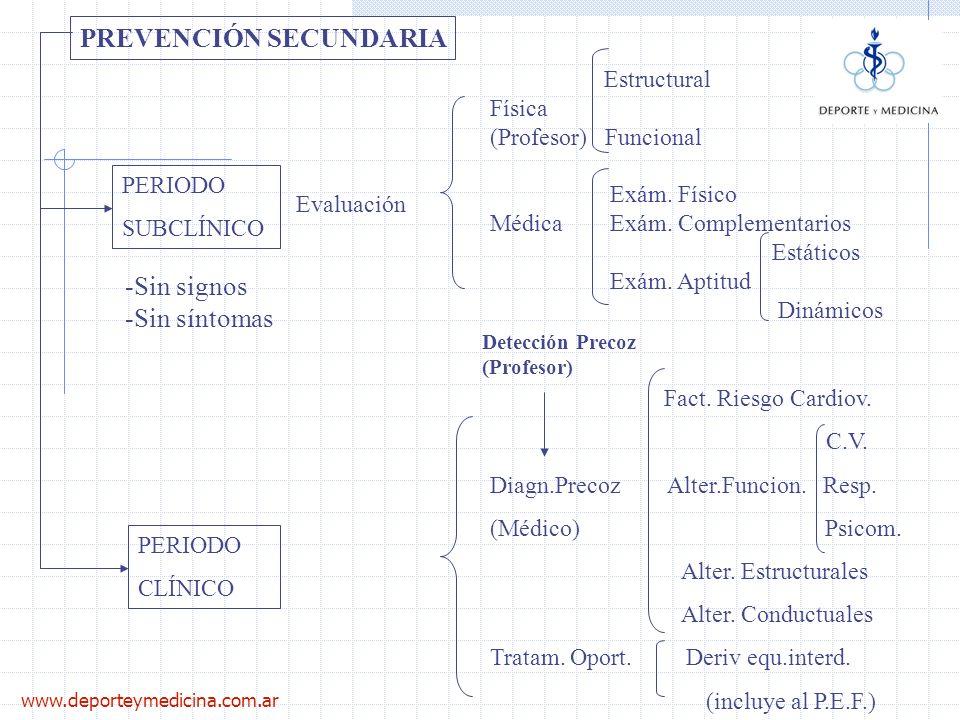 www.deporteymedicina.com.ar PERIODO SUBCLÍNICO PERIODO CLÍNICO PREVENCIÓN SECUNDARIA -Sin signos -Sin síntomas Evaluación Estructural Física (Profesor