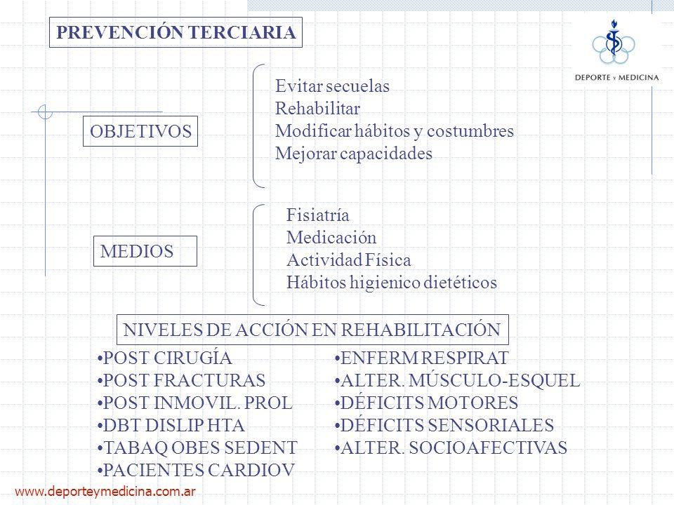 www.deporteymedicina.com.ar PREVENCIÓN TERCIARIA OBJETIVOS MEDIOS Evitar secuelas Rehabilitar Modificar hábitos y costumbres Mejorar capacidades Fisia