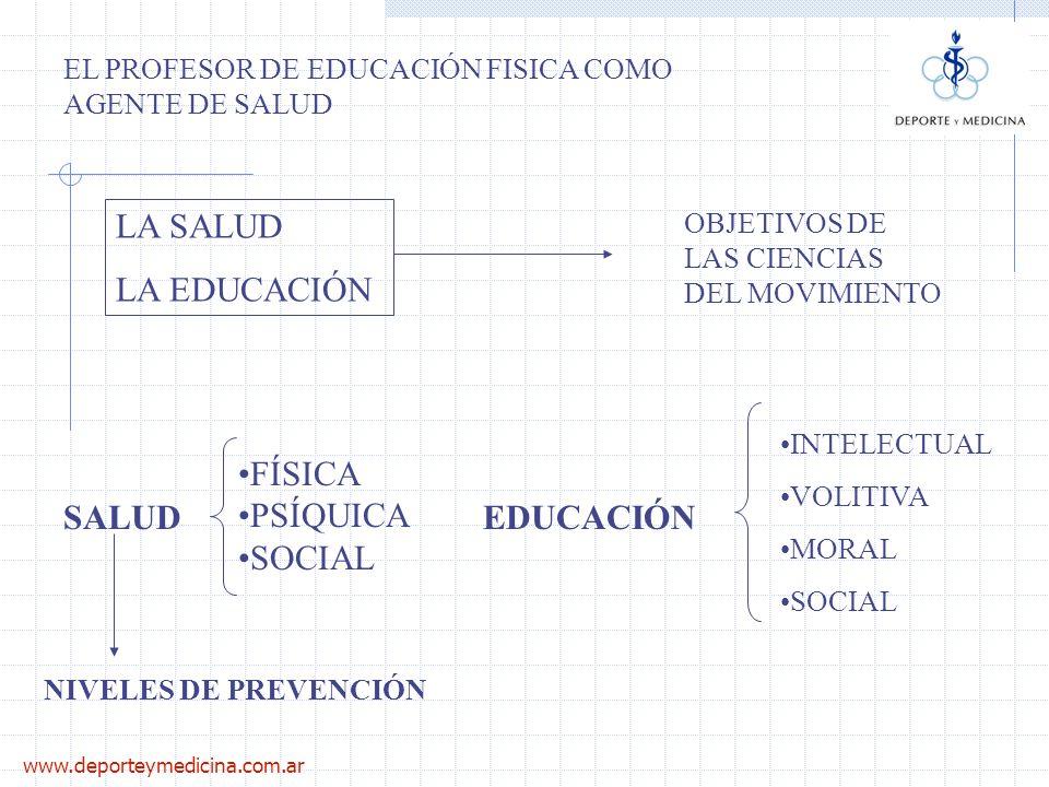 www.deporteymedicina.com.ar NIVELES DE PREVENCIÓN PRIMARIA SECUNDARIA TERCIARIA FACTORES DE RIESGO POSIBILIDAD DE ENFERMAR FÍSICO MENTAL SOCIAL INDIVIDUAL AMBIENTAL -PROMOCIÓN DE LA SALUD -PREVENCIÓN ESPECÍFICA - DIAGNÓSTICO PRECOZ -TRATAMIENTO OPORTUNO EL PROFESOR DE EDUCACIÓN FISICA COMO AGENTE DE SALUD -REHABILITACIÓN