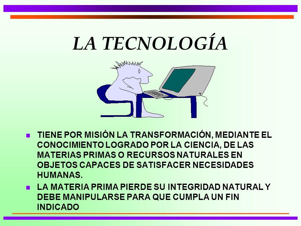 LA TECNOLOGÍA n TIENE POR MISIÓN LA TRANSFORMACIÓN, MEDIANTE EL CONOCIMIENTO LOGRADO POR LA CIENCIA, DE LAS MATERIAS PRIMAS O RECURSOS NATURALES EN OBJETOS CAPACES DE SATISFACER NECESIDADES HUMANAS.
