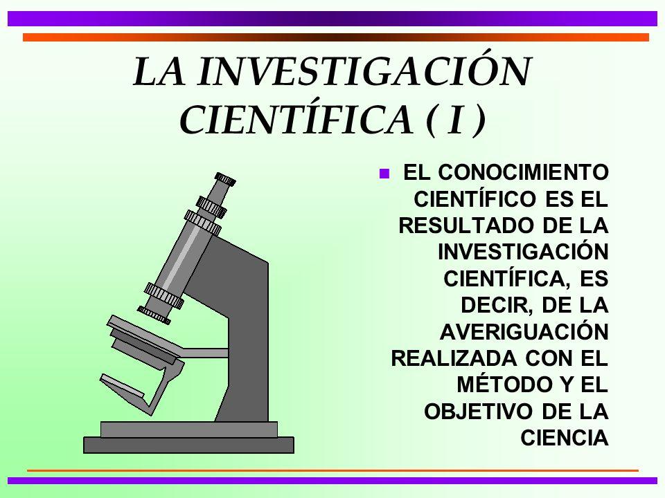 LA INVESTIGACIÓN CIENTÍFICA ( I ) n EL CONOCIMIENTO CIENTÍFICO ES EL RESULTADO DE LA INVESTIGACIÓN CIENTÍFICA, ES DECIR, DE LA AVERIGUACIÓN REALIZADA