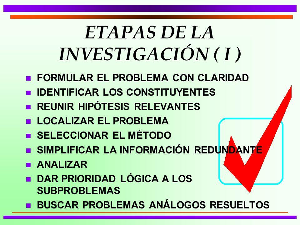 ETAPAS DE LA INVESTIGACIÓN ( I ) n FORMULAR EL PROBLEMA CON CLARIDAD n IDENTIFICAR LOS CONSTITUYENTES n REUNIR HIPÓTESIS RELEVANTES n LOCALIZAR EL PROBLEMA n SELECCIONAR EL MÉTODO n SIMPLIFICAR LA INFORMACIÓN REDUNDANTE n ANALIZAR n DAR PRIORIDAD LÓGICA A LOS SUBPROBLEMAS n BUSCAR PROBLEMAS ANÁLOGOS RESUELTOS