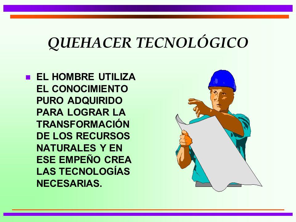 QUEHACER TECNOLÓGICO n EL HOMBRE UTILIZA EL CONOCIMIENTO PURO ADQUIRIDO PARA LOGRAR LA TRANSFORMACIÓN DE LOS RECURSOS NATURALES Y EN ESE EMPEÑO CREA LAS TECNOLOGÍAS NECESARIAS.
