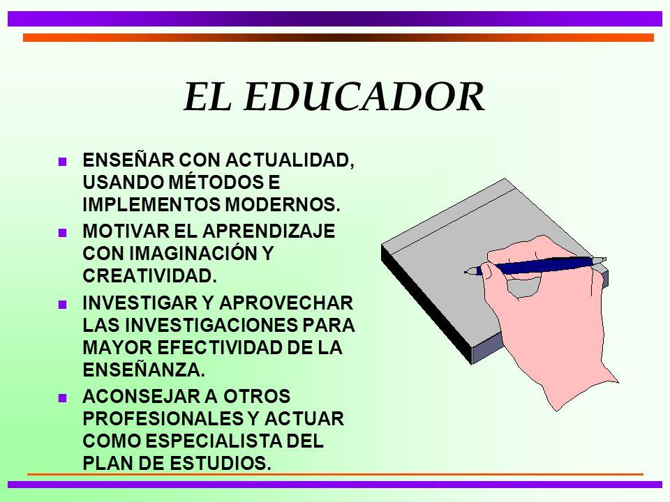 EL EDUCADOR n ENSEÑAR CON ACTUALIDAD, USANDO MÉTODOS E IMPLEMENTOS MODERNOS. n MOTIVAR EL APRENDIZAJE CON IMAGINACIÓN Y CREATIVIDAD. n INVESTIGAR Y AP