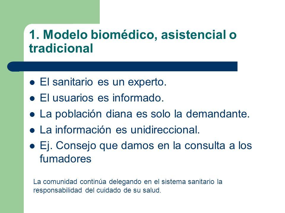 1. Modelo biomédico, asistencial o tradicional El sanitario es un experto. El usuarios es informado. La población diana es solo la demandante. La info