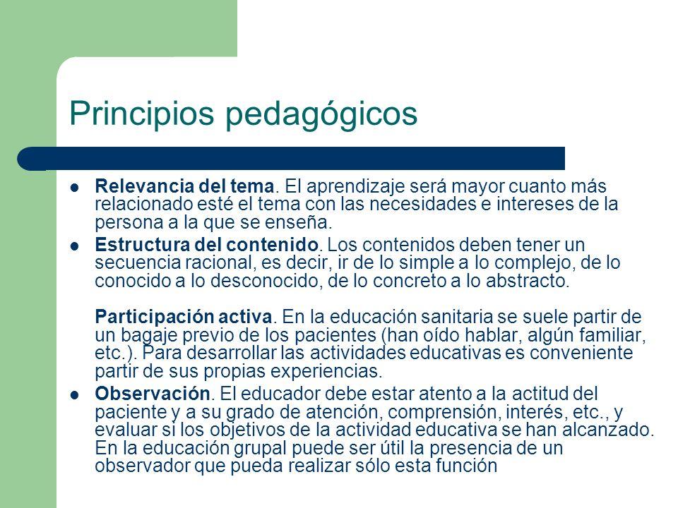 Principios pedagógicos Relevancia del tema. El aprendizaje será mayor cuanto más relacionado esté el tema con las necesidades e intereses de la person