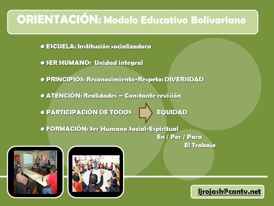 ORIENTACIÓN: Modelo Educativo Bolivariano ljrojash@cantv.net ESCUELA: Institución socializadora ESCUELA: Institución socializadora SER HUMANO: Unidad integral SER HUMANO: Unidad integral PRINCIPIOS: Reconocimiento-Respeto: DIVERSIDAD PRINCIPIOS: Reconocimiento-Respeto: DIVERSIDAD ATENCIÓN: Realidades – Constante revisión ATENCIÓN: Realidades – Constante revisión PARTICIPACIÓN DE TODOS EQUIDAD PARTICIPACIÓN DE TODOS EQUIDAD FORMACIÓN: Ser Humano Social-Espiritual FORMACIÓN: Ser Humano Social-Espiritual En / Por / Para En / Por / Para El Trabajo El Trabajo