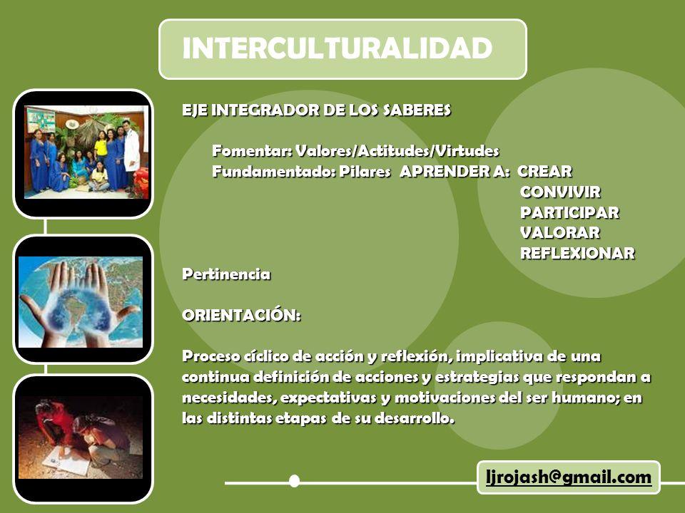 INTERCULTURALIDAD ljrojash@gmail.com EJE INTEGRADOR DE LOS SABERES Fomentar: Valores/Actitudes/Virtudes Fomentar: Valores/Actitudes/Virtudes Fundamentado: Pilares APRENDER A: CREAR Fundamentado: Pilares APRENDER A: CREAR CONVIVIR CONVIVIR PARTICIPAR PARTICIPAR VALORAR VALORAR REFLEXIONAR REFLEXIONARPertinenciaORIENTACIÓN: Proceso cíclico de acción y reflexión, implicativa de una continua definición de acciones y estrategias que respondan a necesidades, expectativas y motivaciones del ser humano; en las distintas etapas de su desarrollo.