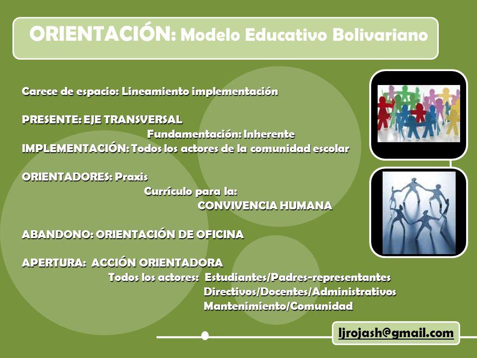 ORIENTACIÓN: Modelo Educativo Bolivariano ljrojash@gmail.com Carece de espacio: Lineamiento implementación PRESENTE: EJE TRANSVERSAL Fundamentación: Inherente Fundamentación: Inherente IMPLEMENTACIÓN: Todos los actores de la comunidad escolar ORIENTADORES: Praxis Currículo para la: Currículo para la: CONVIVENCIA HUMANA CONVIVENCIA HUMANA ABANDONO: ORIENTACIÓN DE OFICINA APERTURA: ACCIÓN ORIENTADORA Todos los actores: Estudiantes/Padres-representantes Todos los actores: Estudiantes/Padres-representantes Directivos/Docentes/Administrativos Directivos/Docentes/Administrativos Mantenimiento/Comunidad Mantenimiento/Comunidad