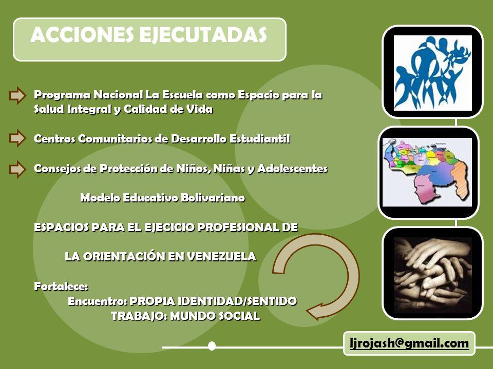 ACCIONES EJECUTADAS ljrojash@gmail.com Programa Nacional La Escuela como Espacio para la Salud Integral y Calidad de Vida Centros Comunitarios de Desarrollo Estudiantil Consejos de Protección de Niños, Niñas y Adolescentes Modelo Educativo Bolivariano Modelo Educativo Bolivariano ESPACIOS PARA EL EJECICIO PROFESIONAL DE LA ORIENTACIÓN EN VENEZUELA LA ORIENTACIÓN EN VENEZUELAFortalece: Encuentro: PROPIA IDENTIDAD/SENTIDO Encuentro: PROPIA IDENTIDAD/SENTIDO TRABAJO: MUNDO SOCIAL TRABAJO: MUNDO SOCIAL