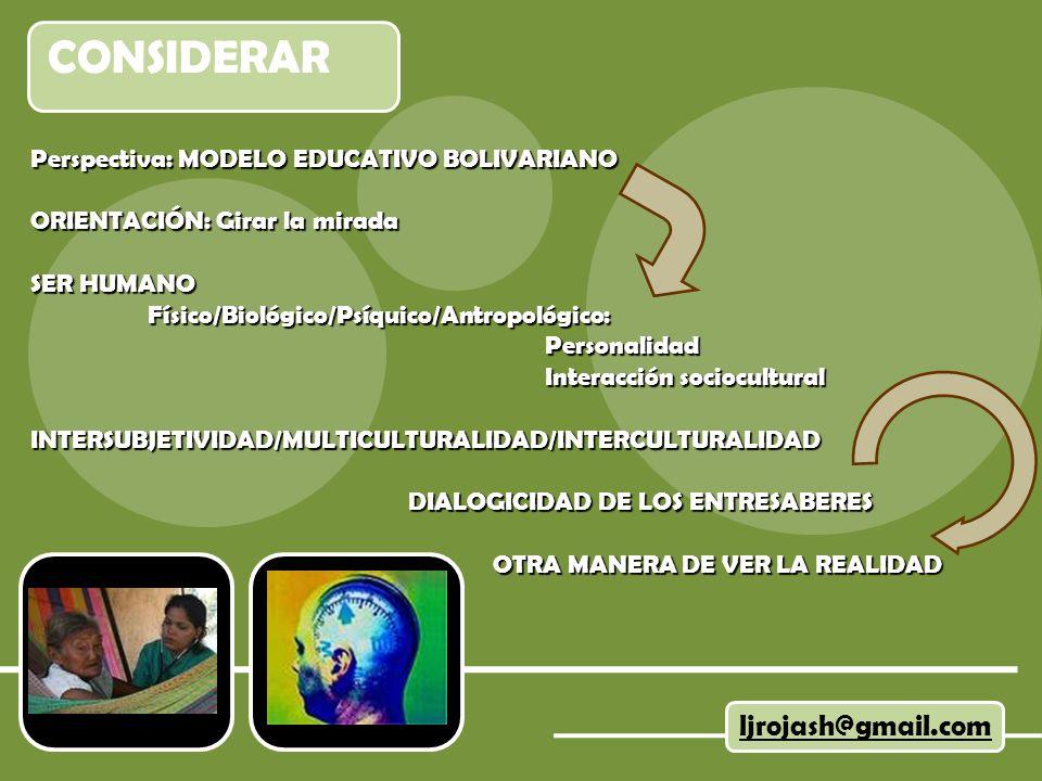 CONSIDERAR ljrojash@gmail.com Perspectiva: MODELO EDUCATIVO BOLIVARIANO ORIENTACIÓN: Girar la mirada SER HUMANO Físico/Biológico/Psíquico/Antropológico: Físico/Biológico/Psíquico/Antropológico: Personalidad Personalidad Interacción sociocultural Interacción socioculturalINTERSUBJETIVIDAD/MULTICULTURALIDAD/INTERCULTURALIDAD DIALOGICIDAD DE LOS ENTRESABERES DIALOGICIDAD DE LOS ENTRESABERES OTRA MANERA DE VER LA REALIDAD OTRA MANERA DE VER LA REALIDAD