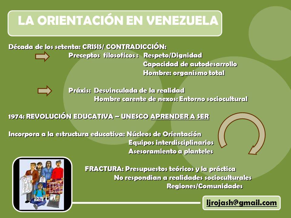 LA ORIENTACIÓN EN VENEZUELA ljrojash@gmail.com Década de los setenta: CRISIS/ CONTRADICCIÓN: Preceptos filosoficos : Respeto/Dignidad Preceptos filoso