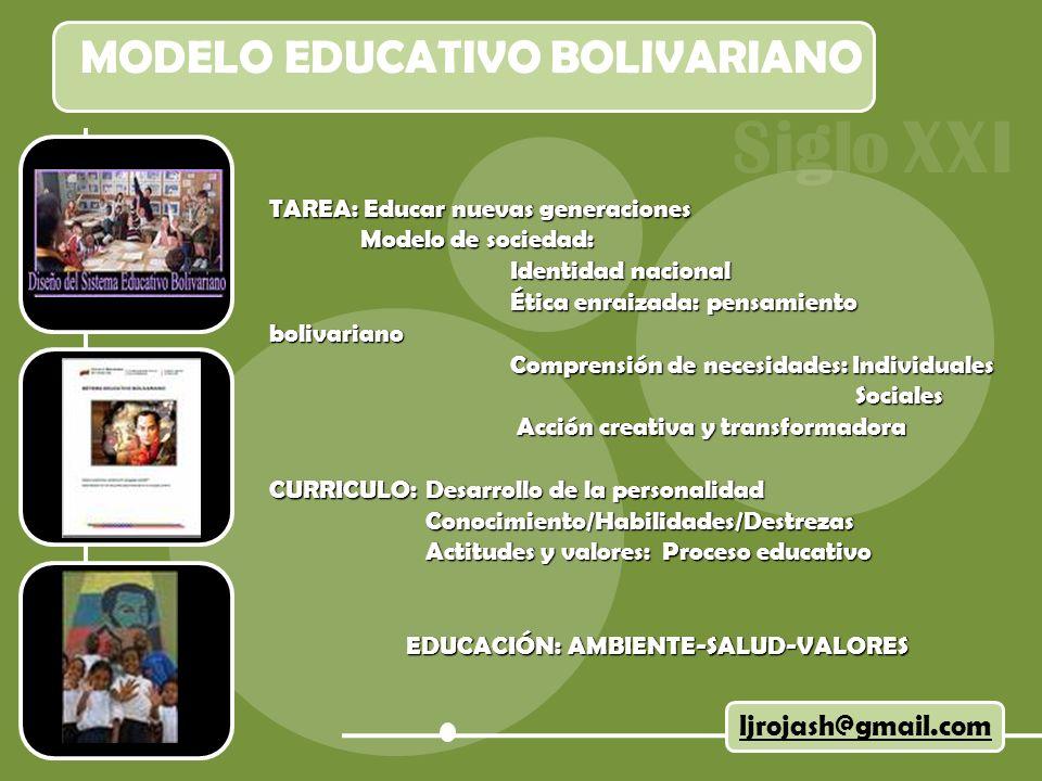 MODELO EDUCATIVO BOLIVARIANO ljrojash@gmail.com TAREA: Educar nuevas generaciones Modelo de sociedad: Modelo de sociedad: Identidad nacional Identidad