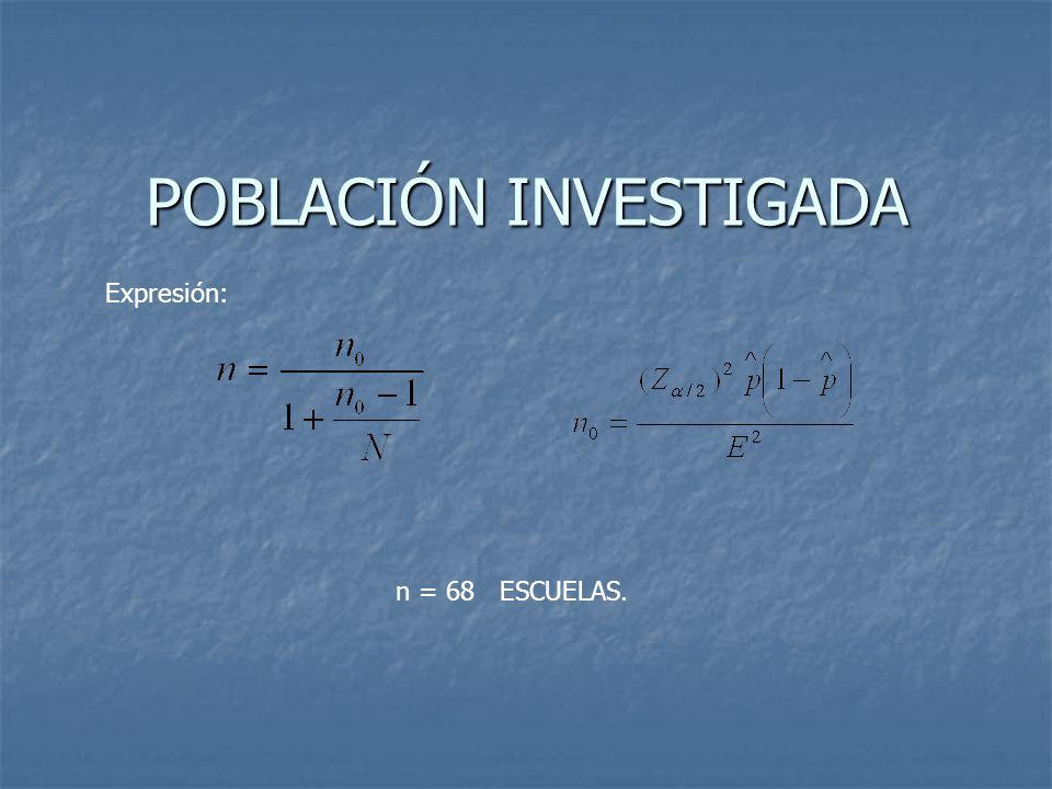 POBLACIÓN INVESTIGADA n = 68 ESCUELAS. Expresión: