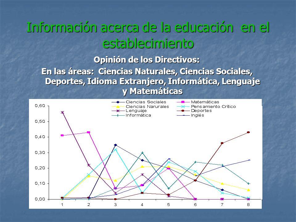 Información acerca de la educación en el establecimiento Opinión de los Directivos: En las áreas: Ciencias Naturales, Ciencias Sociales, Deportes, Idi