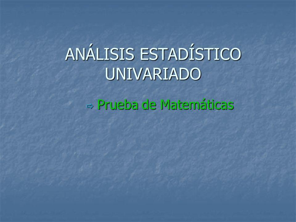 ANÁLISIS ESTADÍSTICO UNIVARIADO Prueba de Matemáticas Prueba de Matemáticas