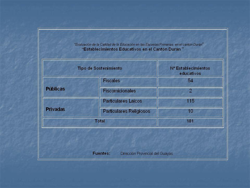 ANÁLISIS ESTADÍSTICO UNIVARIADO Características generales del Estudiante Características generales del Estudiante