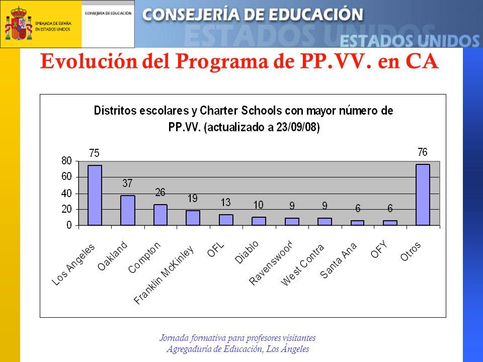 Evolución del Programa de PP.VV. en CA Jornada formativa para profesores visitantes Agregaduría de Educación, Los Ángeles