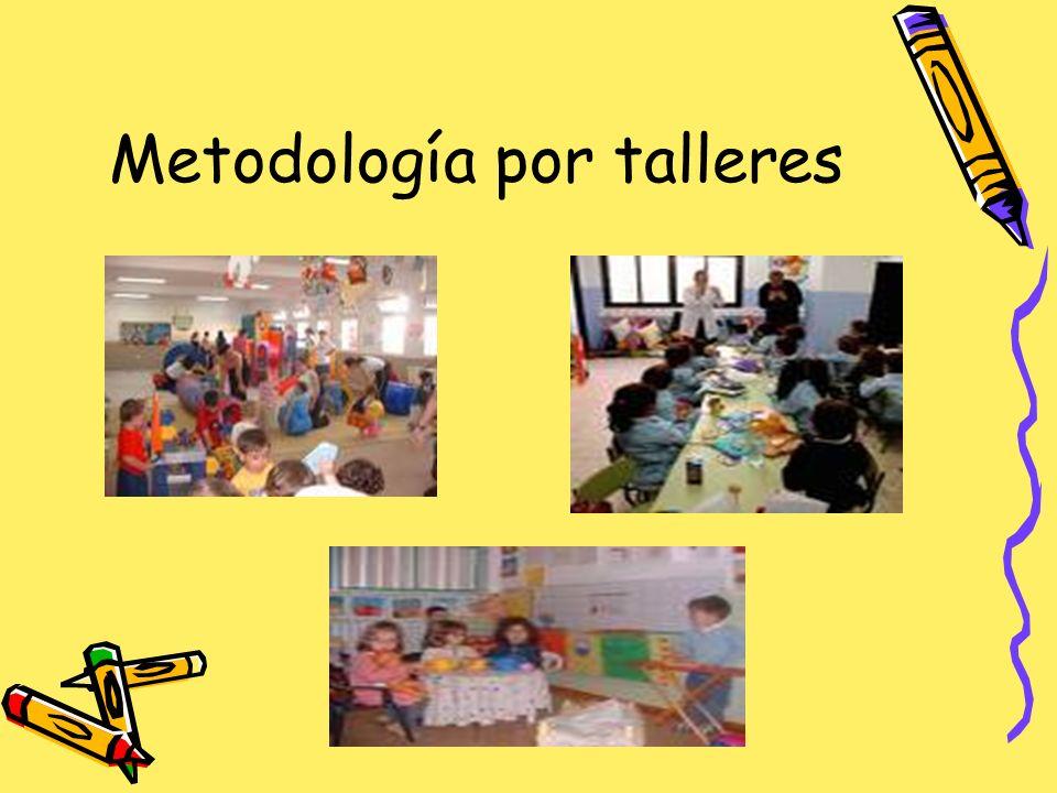Metodología por talleres