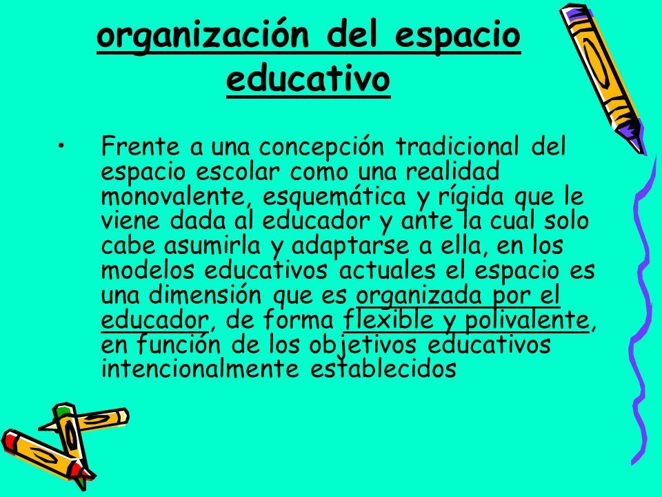 organización del espacio educativo Frente a una concepción tradicional del espacio escolar como una realidad monovalente, esquemática y rígida que le