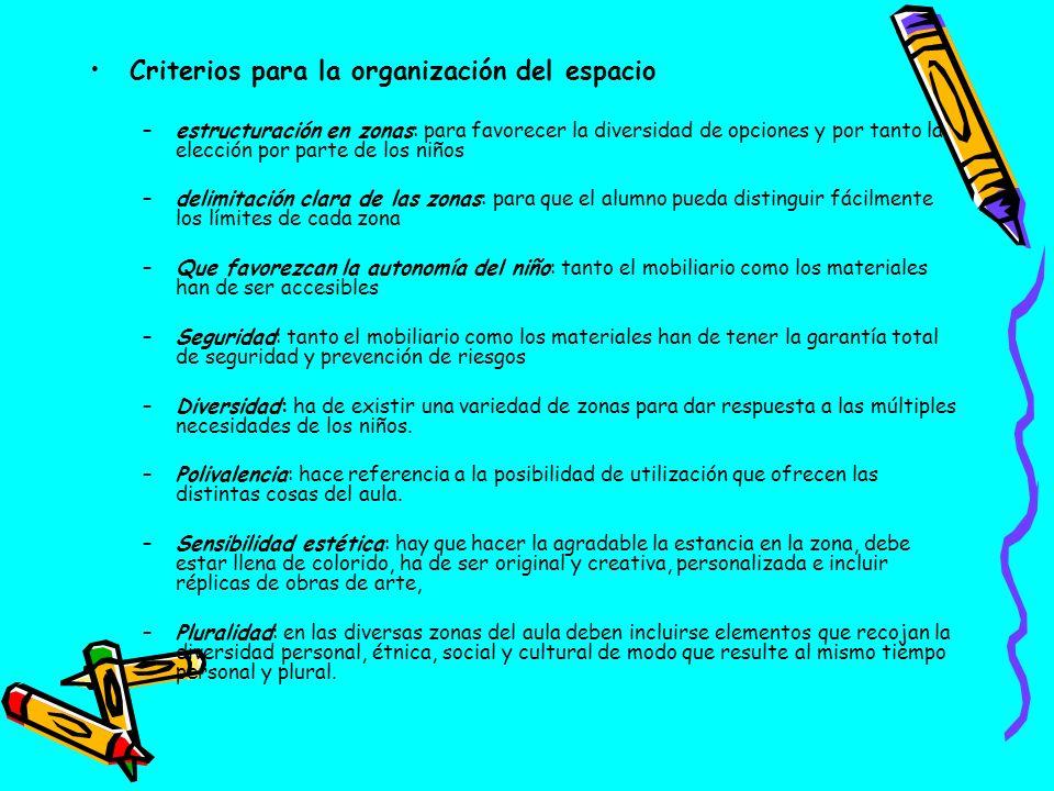 Criterios para la organización del espacio –estructuración en zonas: para favorecer la diversidad de opciones y por tanto la elección por parte de los
