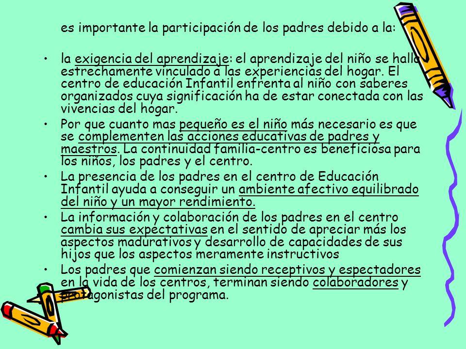 es importante la participación de los padres debido a la: la exigencia del aprendizaje: el aprendizaje del niño se halla estrechamente vinculado a las