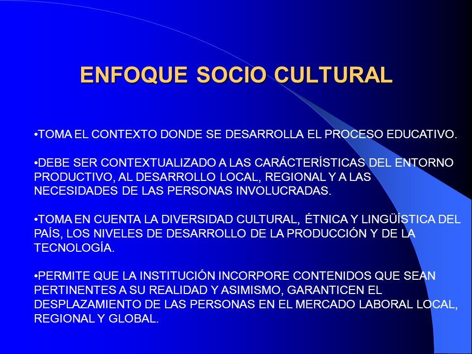 ENFOQUE SOCIO CULTURAL TOMA EL CONTEXTO DONDE SE DESARROLLA EL PROCESO EDUCATIVO. DEBE SER CONTEXTUALIZADO A LAS CARÁCTERÍSTICAS DEL ENTORNO PRODUCTIV