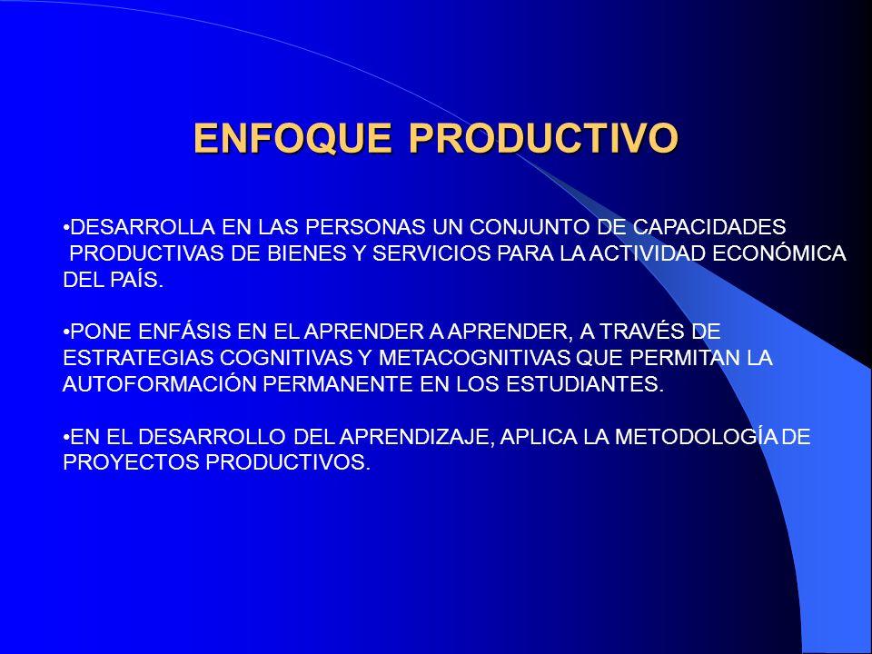 ENFOQUE PRODUCTIVO DESARROLLA EN LAS PERSONAS UN CONJUNTO DE CAPACIDADES PRODUCTIVAS DE BIENES Y SERVICIOS PARA LA ACTIVIDAD ECONÓMICA DEL PAÍS. PONE