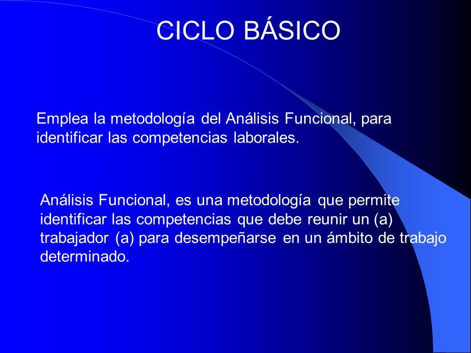 CICLO BÁSICO Emplea la metodología del Análisis Funcional, para identificar las competencias laborales. Análisis Funcional, es una metodología que per