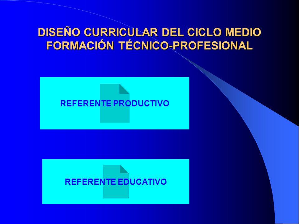 DISEÑO CURRICULAR DEL CICLO MEDIO FORMACIÓN TÉCNICO-PROFESIONAL REFERENTE PRODUCTIVO REFERENTE EDUCATIVO
