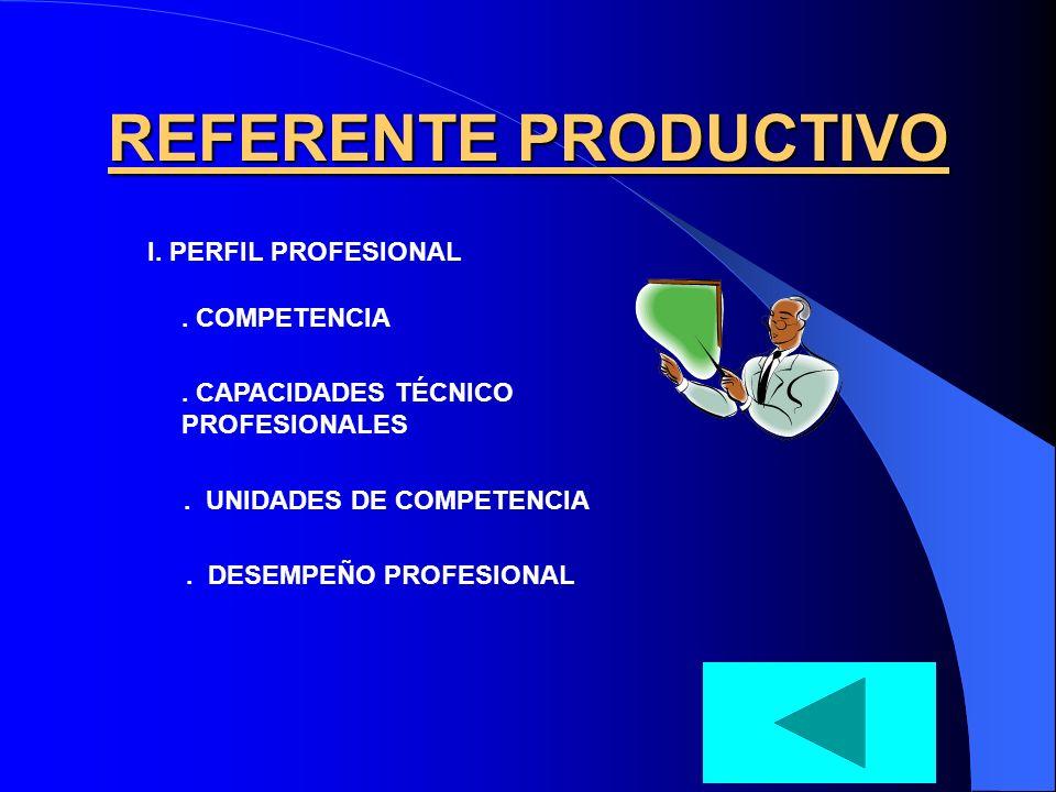 REFERENTE PRODUCTIVO I. PERFIL PROFESIONAL. COMPETENCIA. CAPACIDADES TÉCNICO PROFESIONALES. UNIDADES DE COMPETENCIA. DESEMPEÑO PROFESIONAL