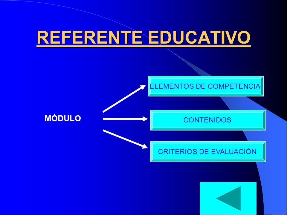 REFERENTE EDUCATIVO MÓDULO ELEMENTOS DE COMPETENCIACONTENIDOSCRITERIOS DE EVALUACIÓN