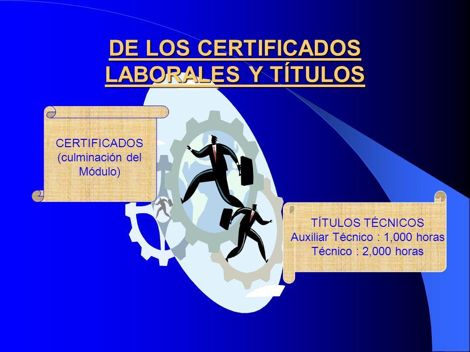 DE LOS CERTIFICADOS LABORALES Y TÍTULOS CERTIFICADOS (culminación del Módulo) TÍTULOS TÉCNICOS Auxiliar Técnico : 1,000 horas Técnico : 2,000 horas