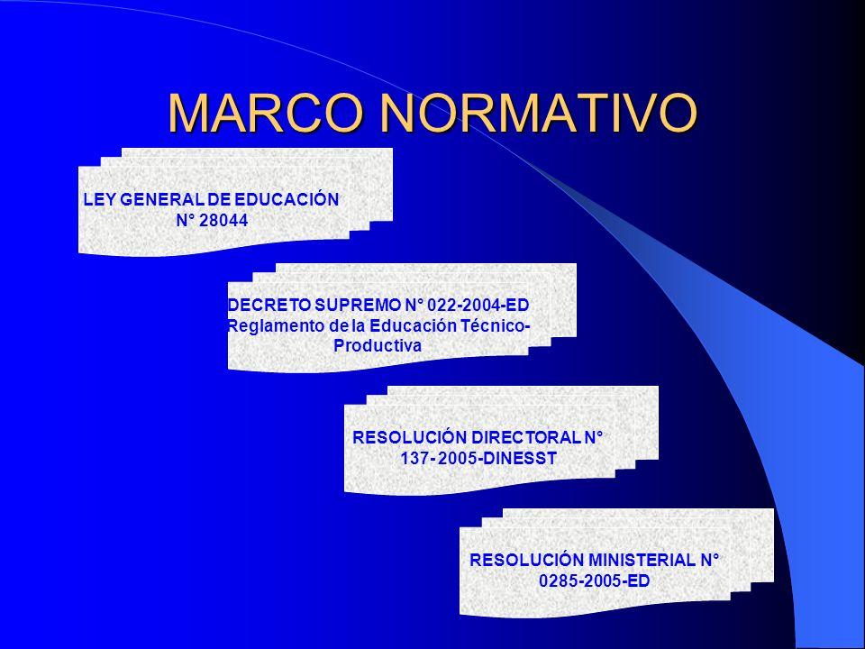 MARCO NORMATIVO LEY GENERAL DE EDUCACIÓN N° 28044 DECRETO SUPREMO N° 022-2004-ED Reglamento de la Educación Técnico- Productiva RESOLUCIÓN DIRECTORAL