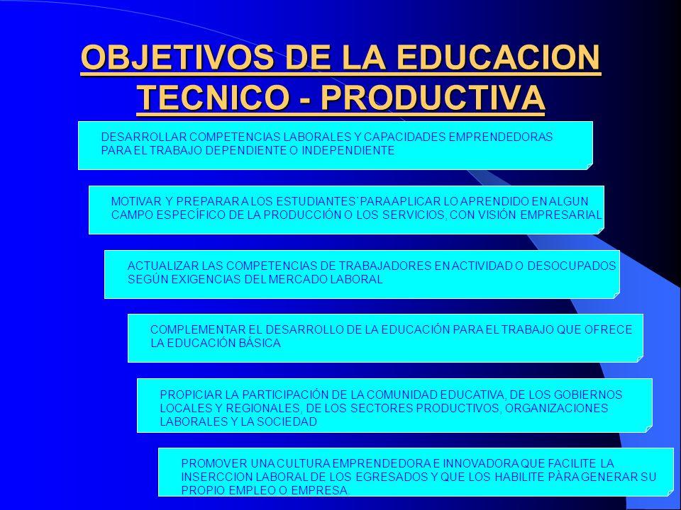 OBJETIVOS DE LA EDUCACION TECNICO - PRODUCTIVA DESARROLLAR COMPETENCIAS LABORALES Y CAPACIDADES EMPRENDEDORAS PARA EL TRABAJO DEPENDIENTE O INDEPENDIE