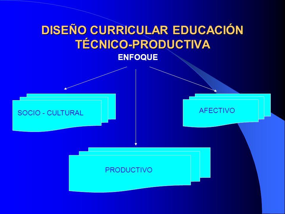DISEÑO CURRICULAR EDUCACIÓN TÉCNICO-PRODUCTIVA ENFOQUE SOCIO - CULTURAL PRODUCTIVO AFECTIVO