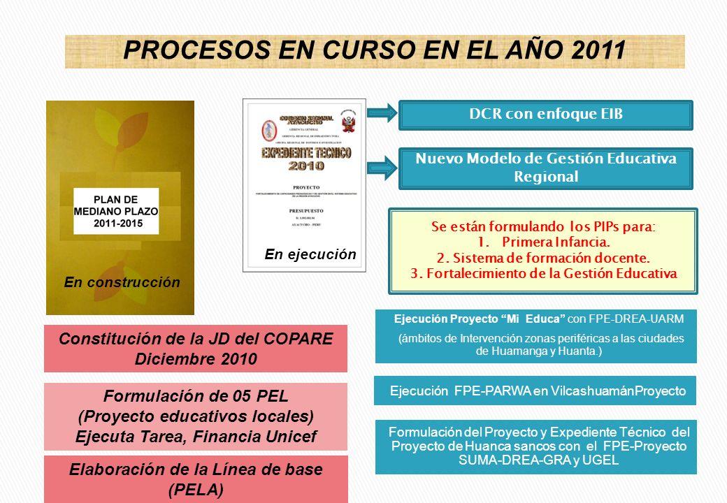 DCR con enfoque EIB Nuevo Modelo de Gestión Educativa Regional Se están formulando los PIPs para: 1.Primera Infancia. 2. Sistema de formación docente.