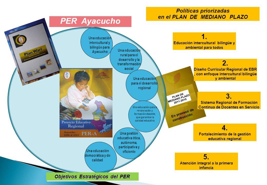 Políticas priorizadas en el PLAN DE MEDIANO PLAZO En proceso de construcción Una educación intercultural y bilingüe para Ayacucho Una educación rural