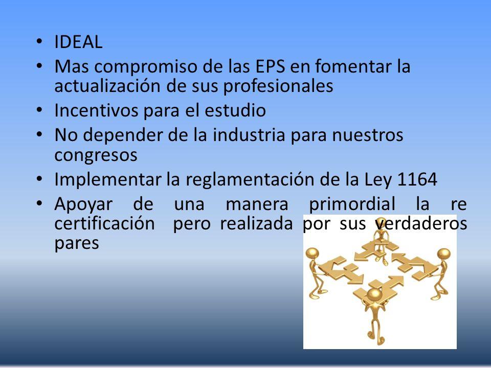 IDEAL Mas compromiso de las EPS en fomentar la actualización de sus profesionales Incentivos para el estudio No depender de la industria para nuestros