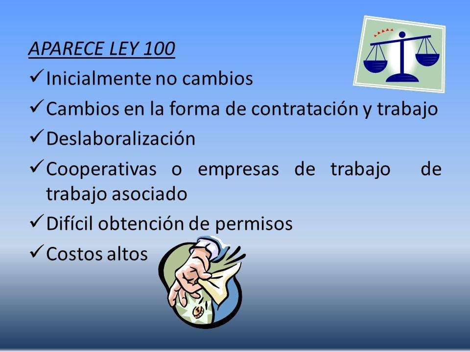APARECE LEY 100 Inicialmente no cambios Cambios en la forma de contratación y trabajo Deslaboralización Cooperativas o empresas de trabajo de trabajo