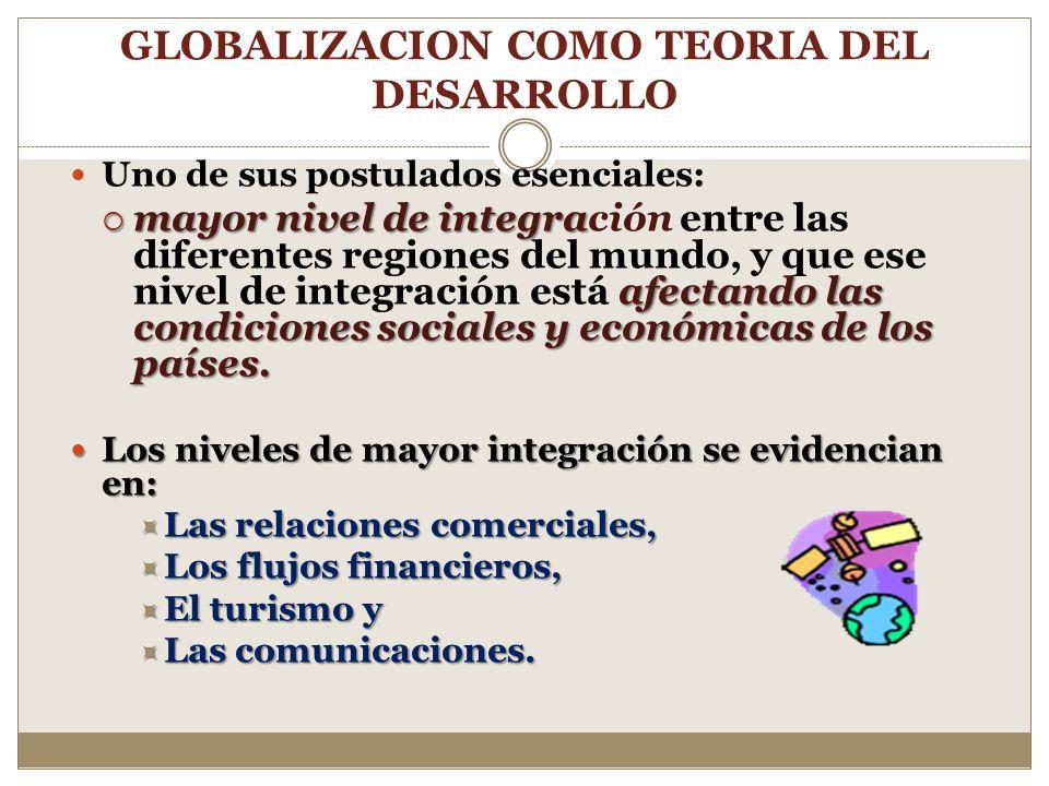 GLOBALIZACION VISIÓN NEOLIBERAL CAPITALISTA: la globalización es un proceso esencialmente económico que apunta a la liberalización de los mercados y a