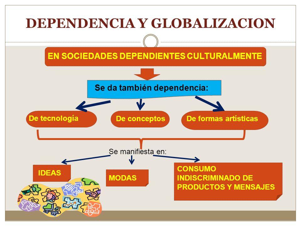 INFLUENCIA DE LA GLOBALIZACION En las conductas personales y colectivas, por la forma de difundir el mensaje ideológico. A través de: la lengua oral y