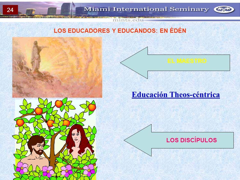 LOS EDUCADORES Y EDUCANDOS: EN ÉDÉN EL MAESTRO LOS DISCÍPULOS Educación Theos-céntrica 24