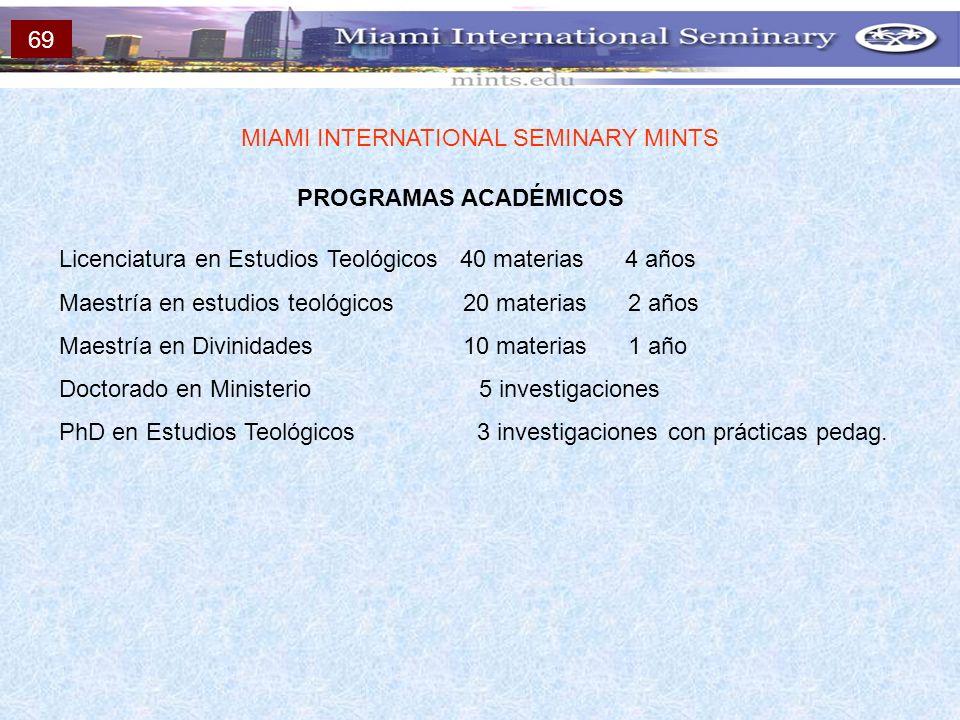 PROGRAMAS ACADÉMICOS MIAMI INTERNATIONAL SEMINARY MINTS Licenciatura en Estudios Teológicos 40 materias 4 años Maestría en estudios teológicos 20 mate