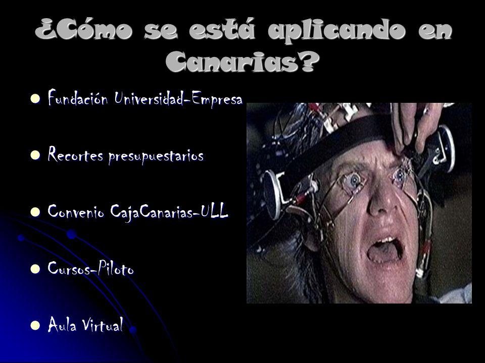 ¿Cómo se está aplicando en Canarias? Fundación Universidad-Empresa Fundación Universidad-Empresa Recortes presupuestarios Recortes presupuestarios Con